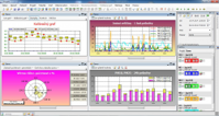 SW Visualis – Software for data visualization and evaluation